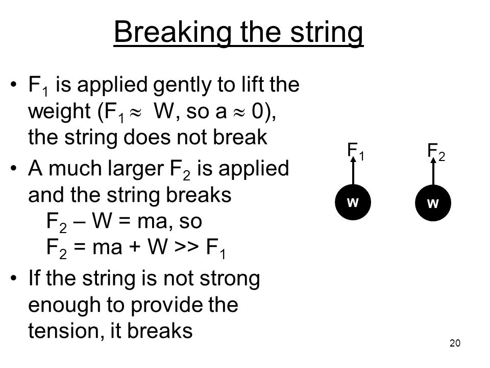 Breaking the string F 1 is applied gently to lift the weight (F 1  W, so a  0), the string does not break A much larger F 2 is applied and the strin