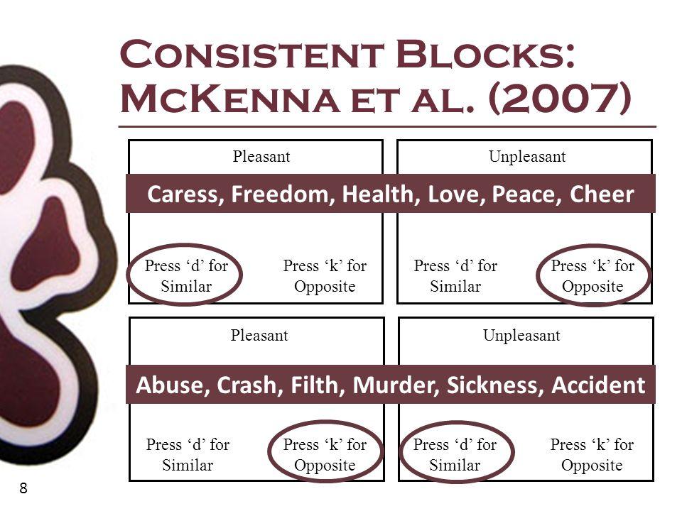 8 Consistent Blocks: McKenna et al. (2007) Pleasant Good Press 'd' for Similar Press 'k' for Opposite Unpleasant Good Pleasant Bad Unpleasant Bad Pres