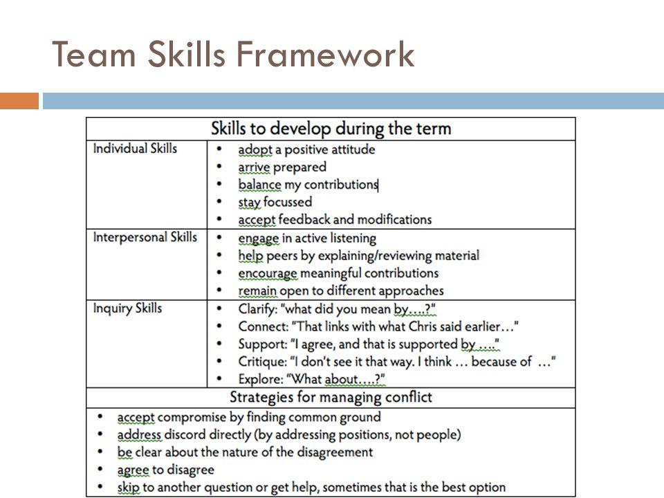 Team Skills Framework