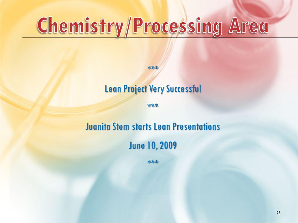 *** Lean Project Very Successful *** Juanita Stem starts Lean Presentations June 10, 2009 *** 23