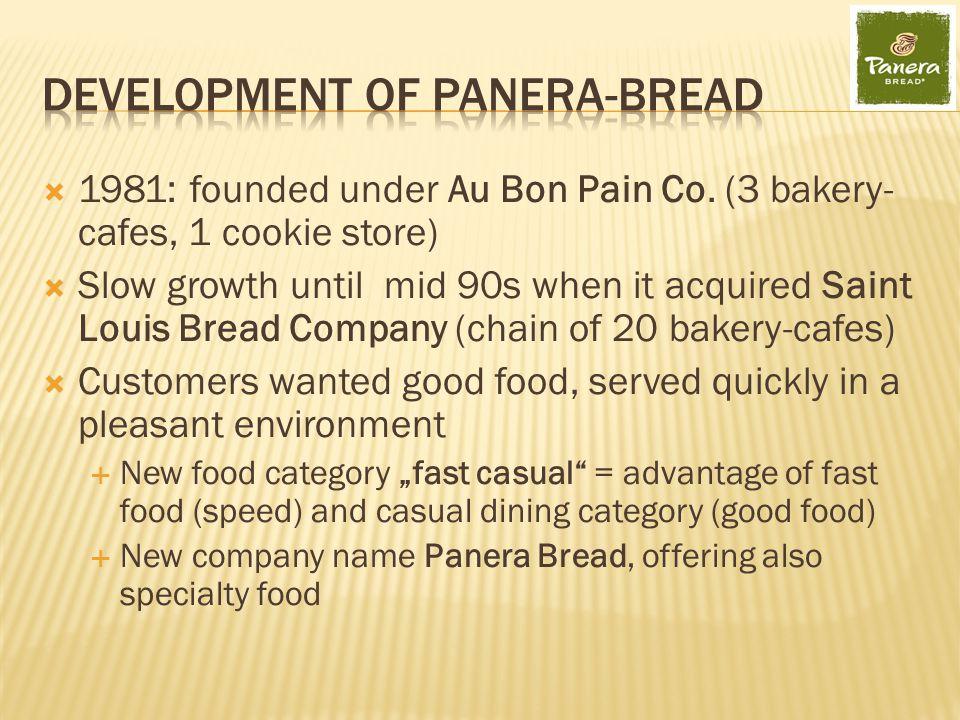  1981: founded under Au Bon Pain Co.