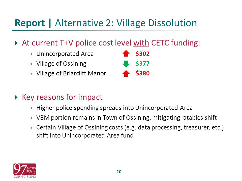 Report | Alternative 2: Village Dissolution  At current T+V police cost level with CETC funding:  Unincorporated Area$302  Village of Ossining $377  Village of Briarcliff Manor$380  Key reasons for impact  Higher police spending spreads into Unincorporated Area  VBM portion remains in Town of Ossining, mitigating ratables shift  Certain Village of Ossining costs (e.g.