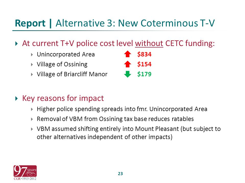 Report | Alternative 3: New Coterminous T-V  At current T+V police cost level without CETC funding:  Unincorporated Area$834  Village of Ossining $154  Village of Briarcliff Manor$179  Key reasons for impact  Higher police spending spreads into fmr.