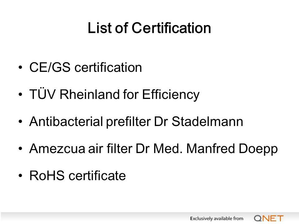 List of Certification CE/GS certification TÜV Rheinland for Efficiency Antibacterial prefilter Dr Stadelmann Amezcua air filter Dr Med. Manfred Doepp
