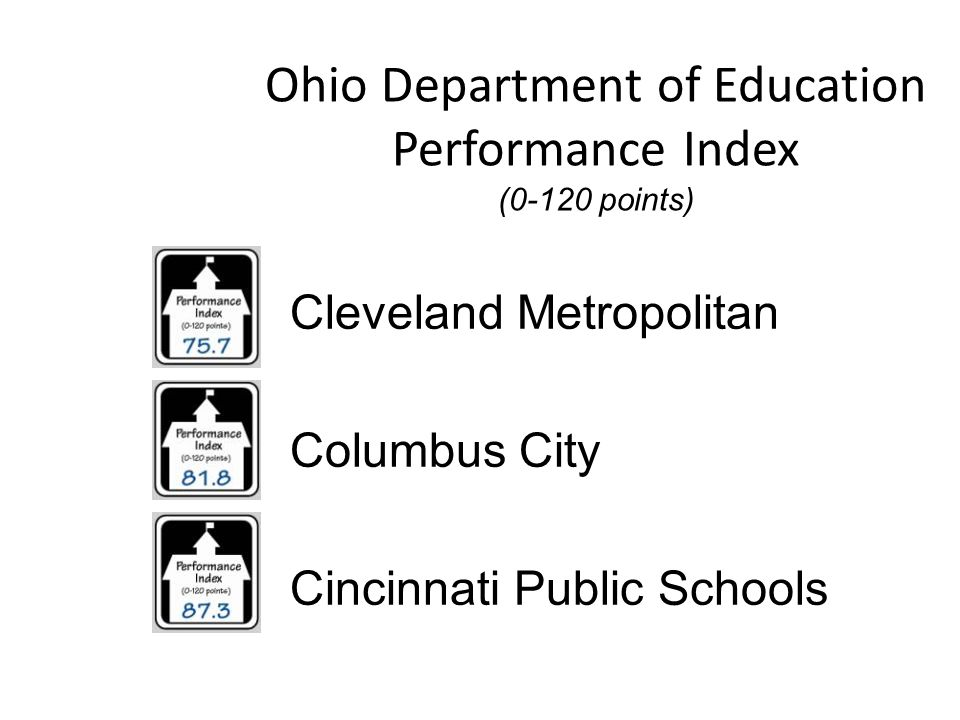Ohio Department of Education Performance Index (0-120 points) Cleveland Metropolitan Columbus City Cincinnati Public Schools