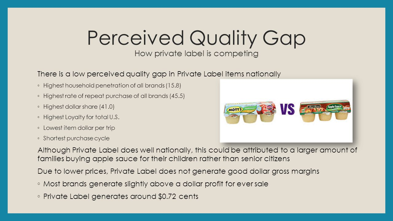 Perceived Quality Gap How private label is competing There is a low perceived quality gap in Private Label items nationally ◦ Highest household penetration of all brands (15.8) ◦ Highest rate of repeat purchase of all brands (45.5) ◦ Highest dollar share (41.0) ◦ Highest Loyalty for total U.S.