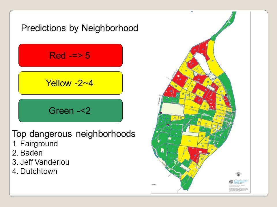 Predictions by Neighborhood Red -=> 5 Yellow -2~4 Green -<2 Top dangerous neighborhoods 1.Fairground 2.Baden 3.Jeff Vanderlou 4.Dutchtown
