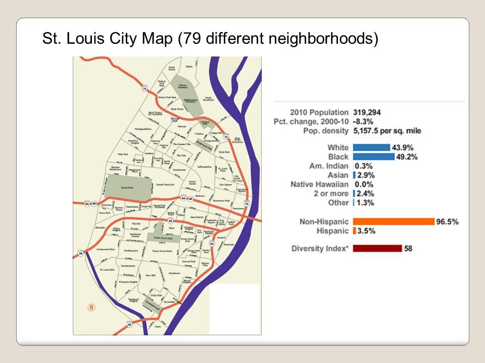 2011 St. Louis City Homicide Cases Basic Data
