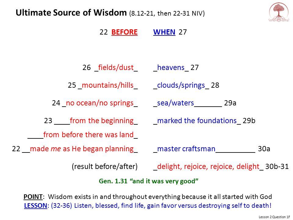 LESSON 8 Wives, Husbands & Harlots