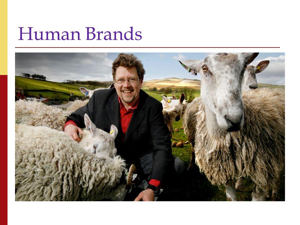 Human Brands