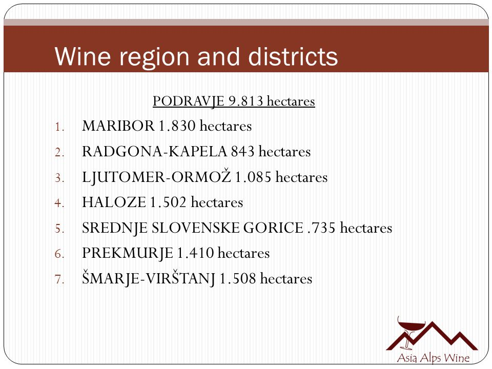 Wine region and districts PODRAVJE 9.813 hectares 1.