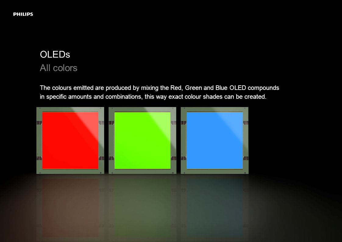 OLEDs All shapes As well as symmetric forms like e.g.
