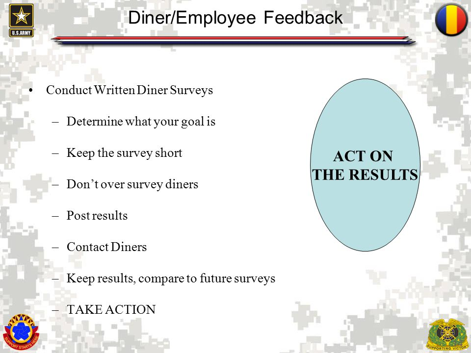14 Diner/Employee Feedback Conduct Written Diner Surveys –Determine what your goal is –Keep the survey short –Don't over survey diners –Post results –Contact Diners –Keep results, compare to future surveys –TAKE ACTION ACT ON THE RESULTS