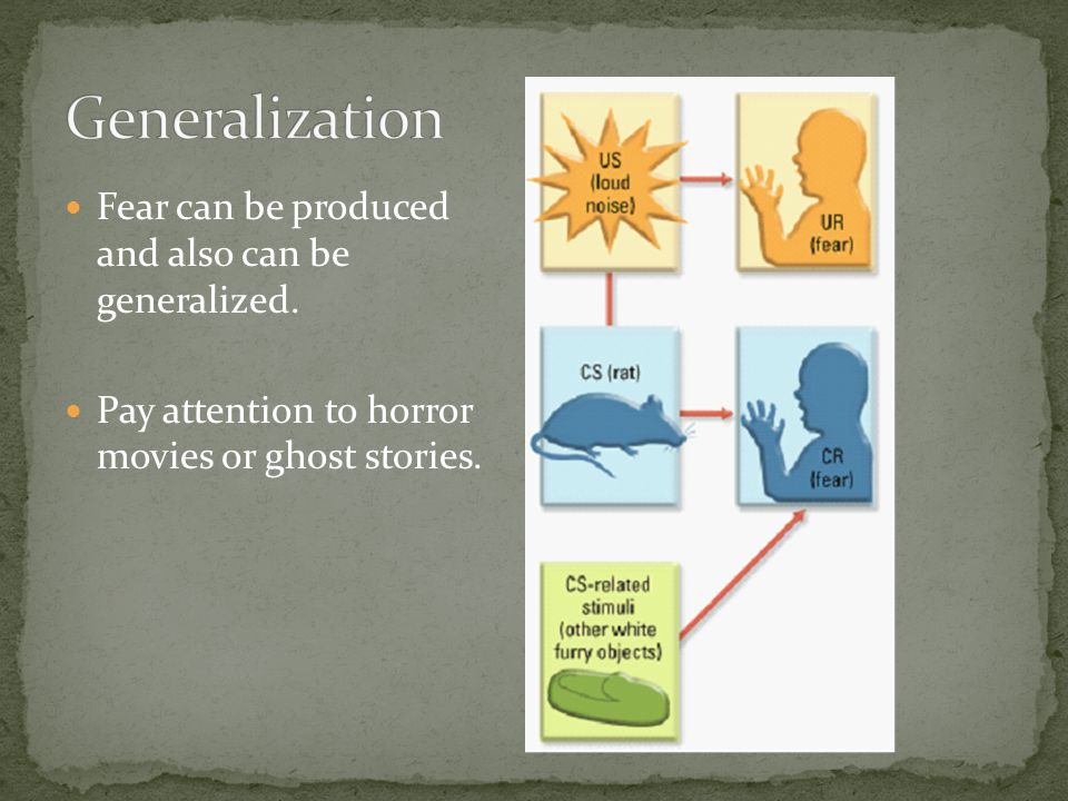 Fear can be produced and also can be generalized. Pay attention to horror movies or ghost stories.