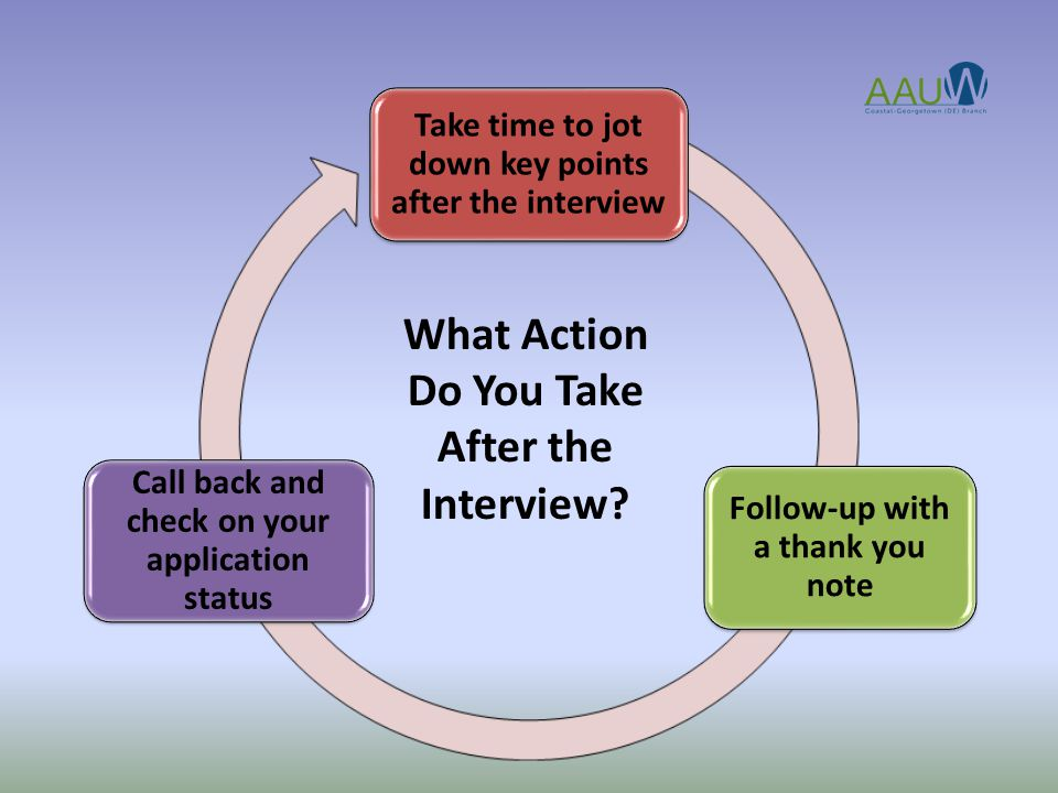 Take time to jot down key points after the interview Follow-up with a thank you note Call back and check on your application status What Action Do You Take After the Interview?