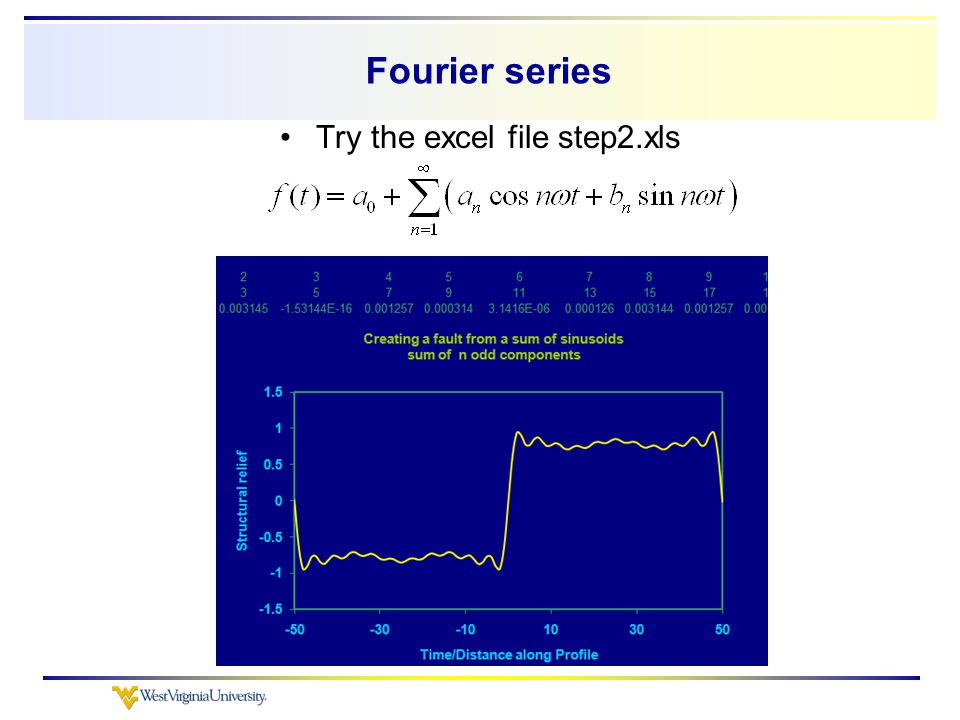 Fourier series Try the excel file step2.xls