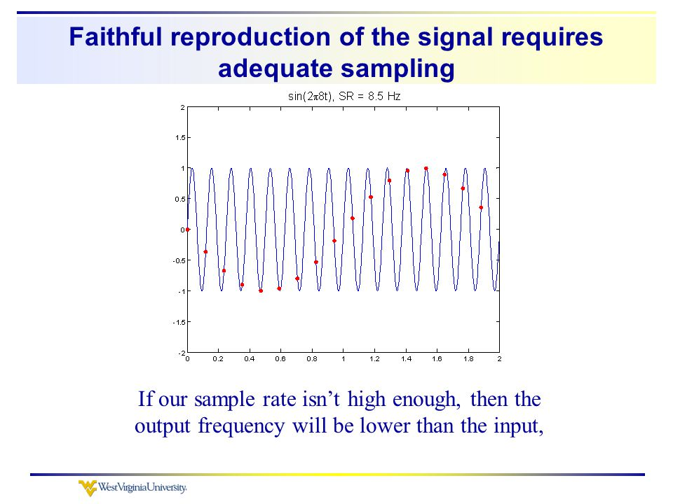 Faithful reproduction of the signal requires adequate sampling If our sample rate isn't high enough, then the output frequency will be lower than the input,
