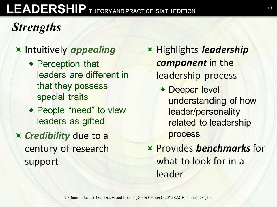 LEADERSHIP THEORY AND PRACTICE SIXTH EDITION Strengths  Intuitively appealing  Perception that leaders are different in that they possess special tr