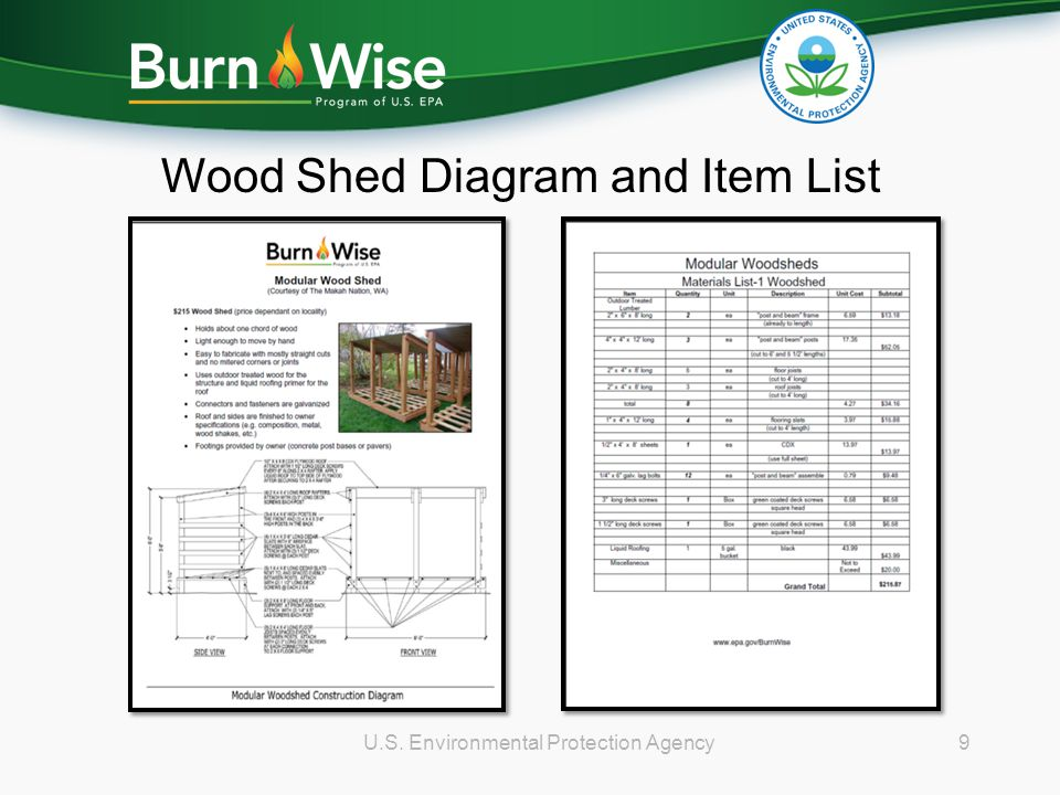 9U.S. Environmental Protection Agency Wood Shed Diagram and Item List