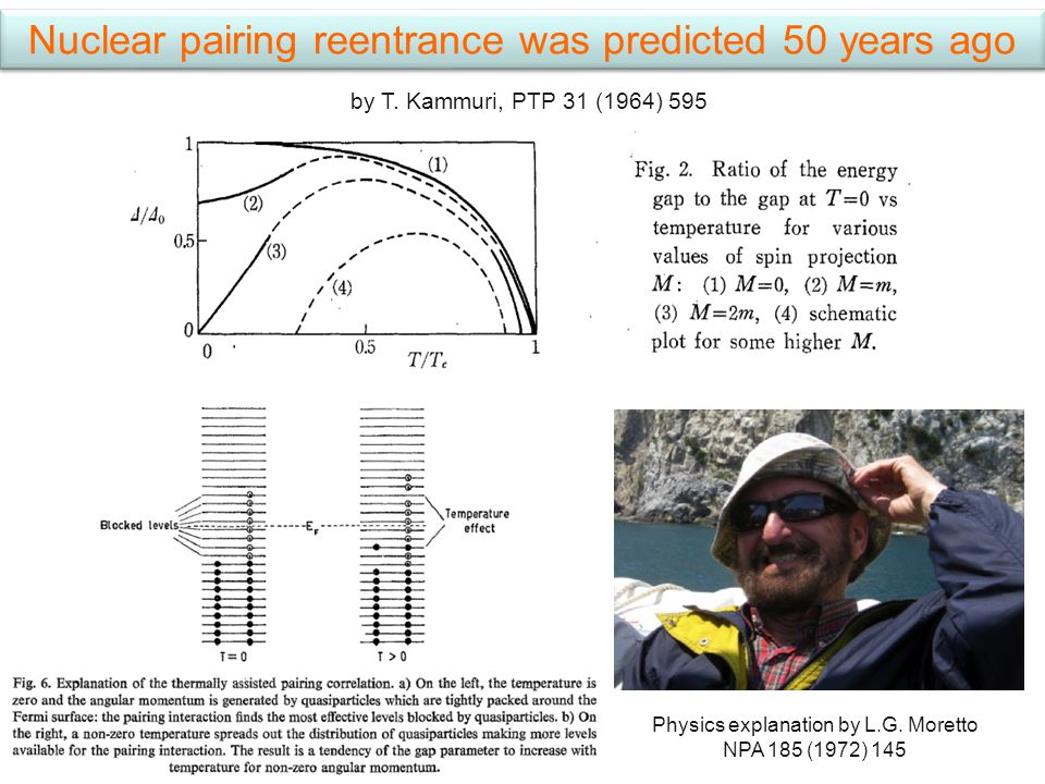 Nuclear pairing reentrance was predicted 50 years ago by T.