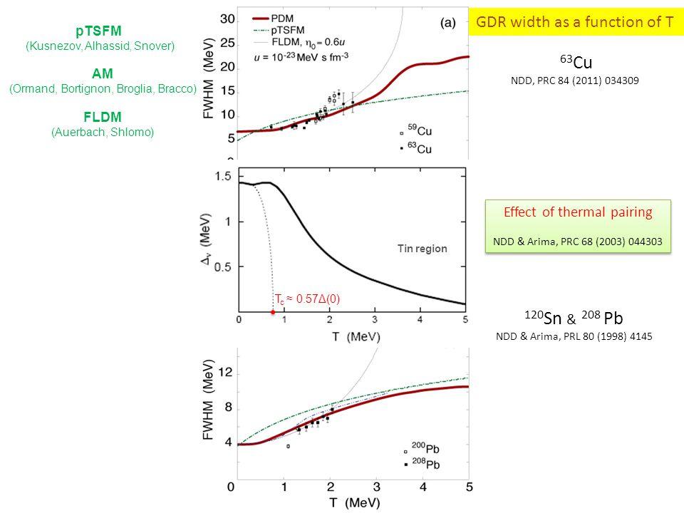 120 Sn & 208 Pb NDD & Arima, PRL 80 (1998) 4145 Effect of thermal pairing NDD & Arima, PRC 68 (2003) 044303 Effect of thermal pairing NDD & Arima, PRC 68 (2003) 044303 63 Cu NDD, PRC 84 (2011) 034309 GDR width as a function of T Tin region T c ≈ 0.57Δ(0) pTSFM (Kusnezov, Alhassid, Snover) AM (Ormand, Bortignon, Broglia, Bracco) FLDM (Auerbach, Shlomo)