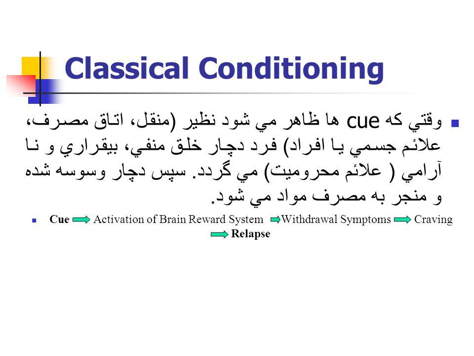 Classical Conditioning وقتي كه cue ها ظاهر مي شود نظير ( منقل، اتاق مصرف، علائم جسمي يا افراد ) فرد دچار خلق منفي، بيقراري و نا آرامي ( علائم محروميت ) مي گردد.