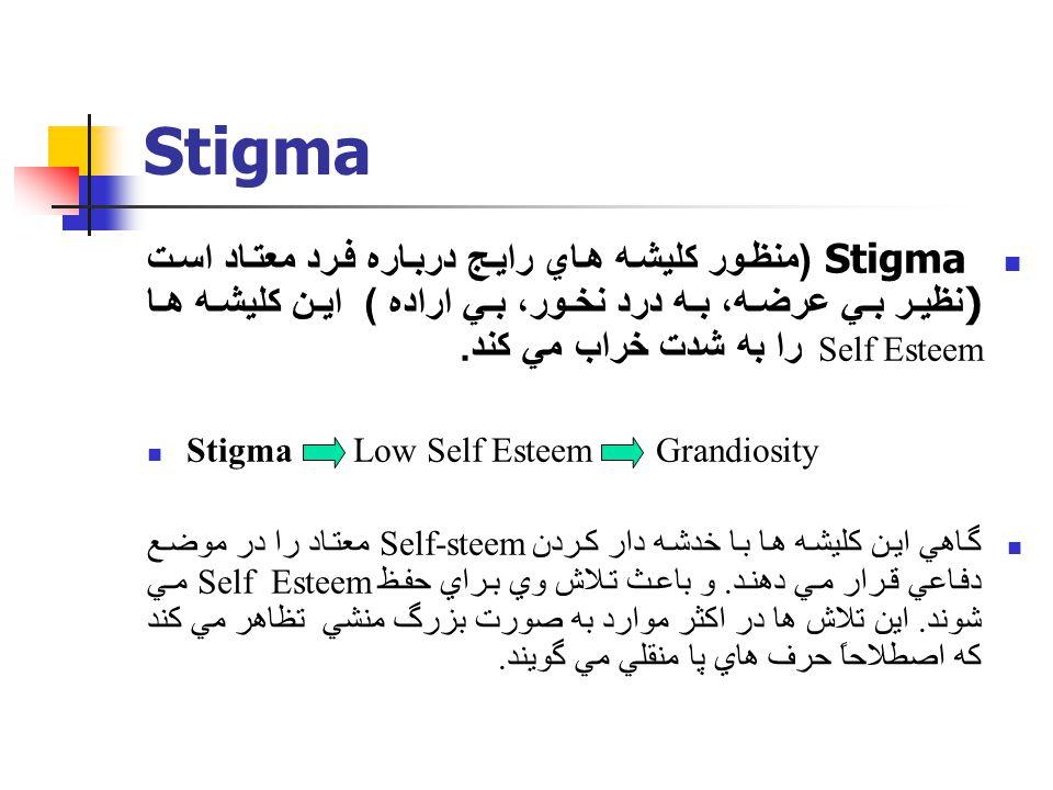 Stigma Stigma ( منظور كليشه هاي رايج درباره فرد معتاد است ) نظير بي عرضه، به درد نخور، بي اراده ) اين كليشه ها Self Esteem را به شدت خراب مي كند. Stig