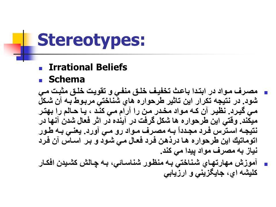 Stereotypes: Irrational Beliefs Schema مصرف مواد در ابتدا باعث تخفيف خلق منفي و تقويت خلق مثبت مي شود. در نتيجه تكرار اين تاثير طرحواره هاي شناختي مرب