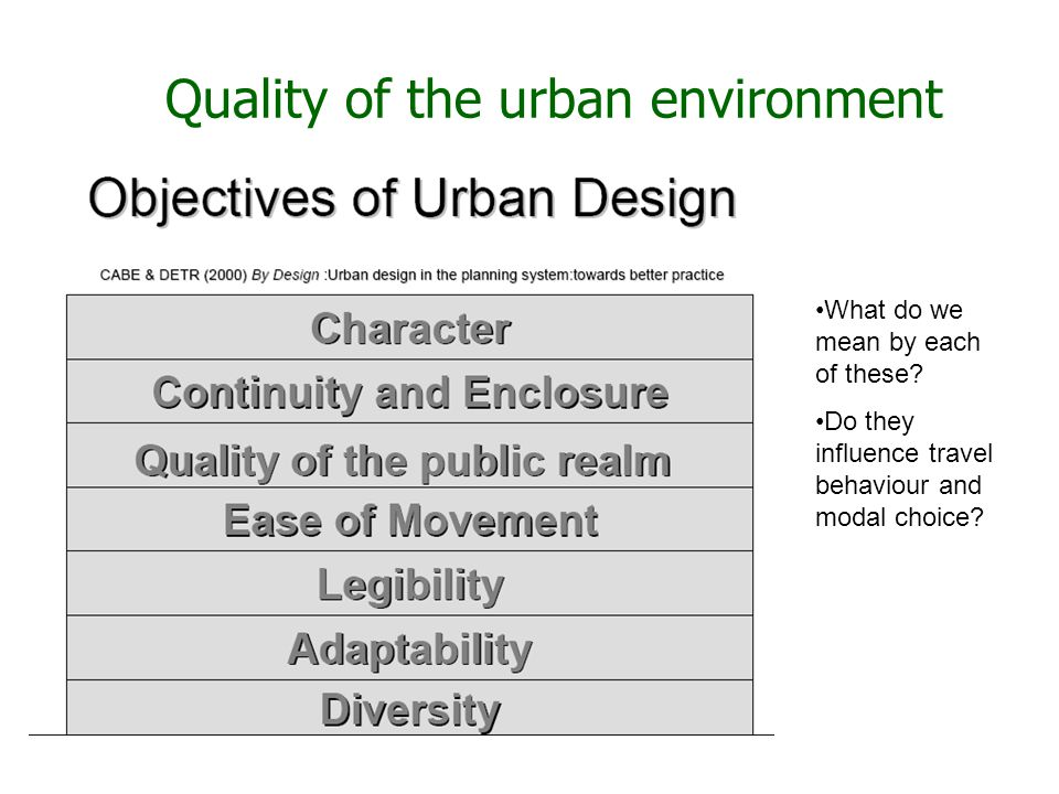 Quality of the urban environment What do we mean by each of these.