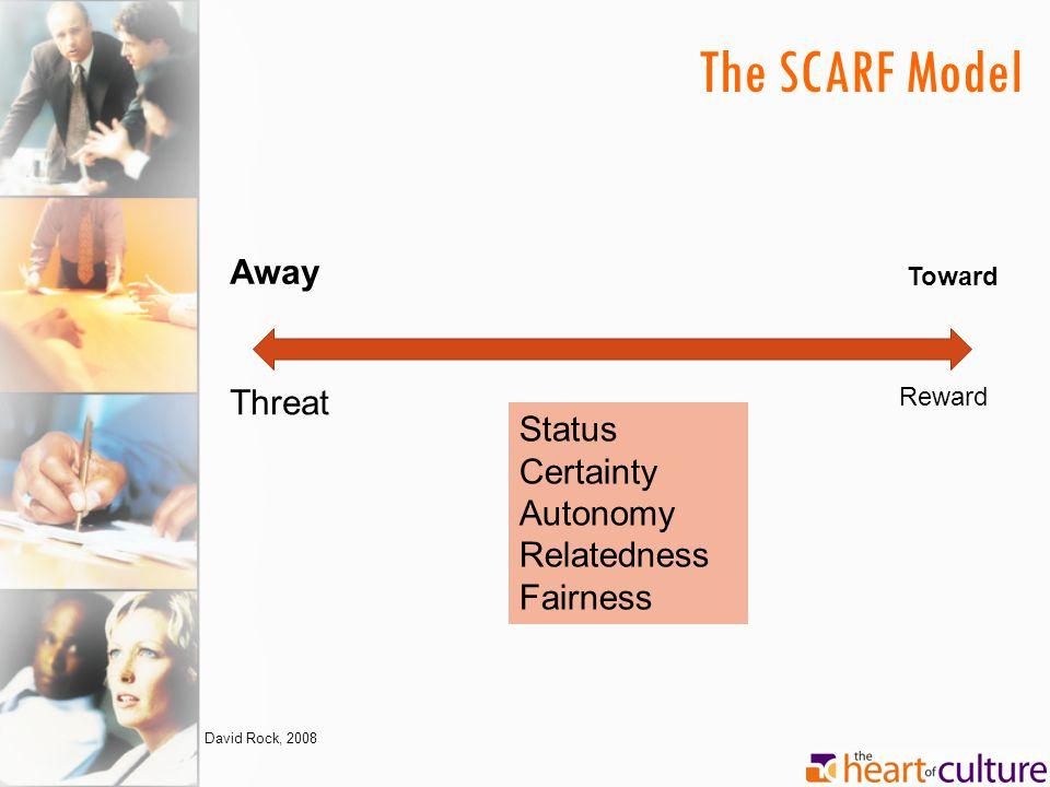 The SCARF Model Away Toward Threat Reward Status Certainty Autonomy Relatedness Fairness David Rock, 2008