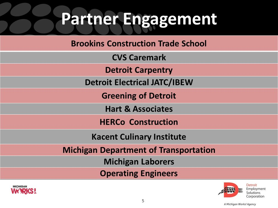 Brookins Construction Trade School CVS Caremark Detroit Carpentry Detroit Electrical JATC/IBEW Greening of Detroit Hart & Associates HERCo Construction Kacent Culinary Institute Michigan Department of Transportation Michigan Laborers Operating Engineers Partner Engagement 5