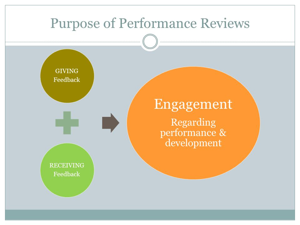 GIVING Feedback RECEIVING Feedback Engagement Regarding performance & development Purpose of Performance Reviews