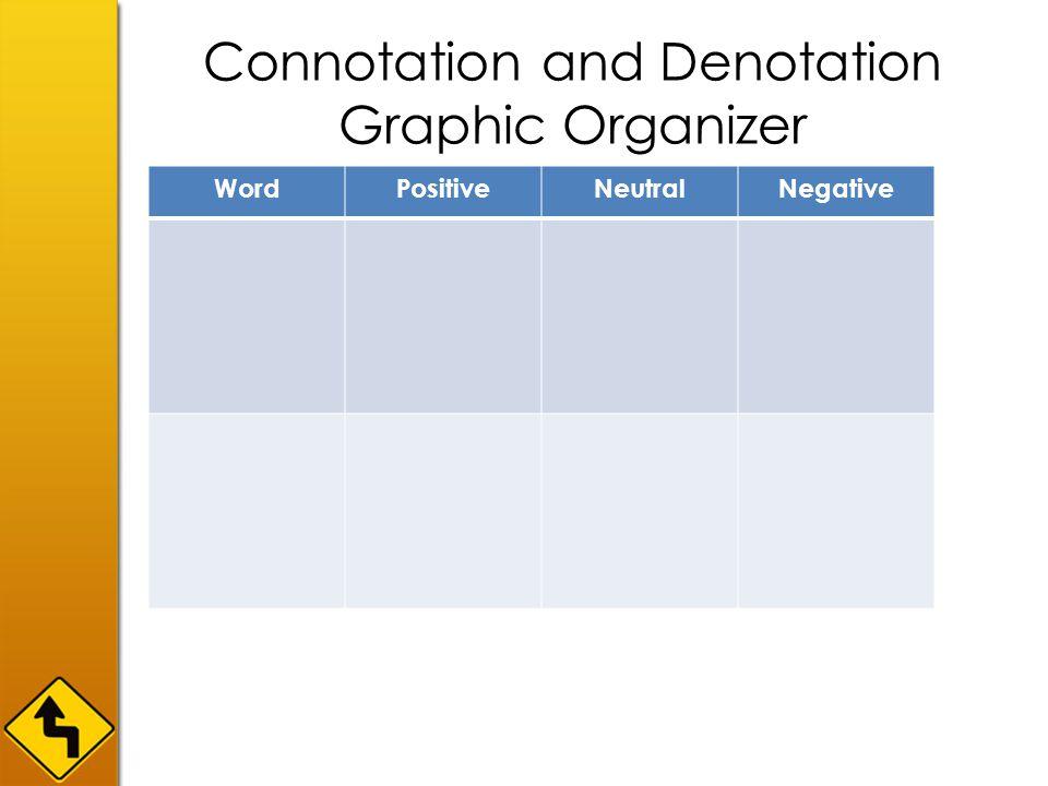 Connotation and Denotation Graphic Organizer WordPositiveNeutralNegative