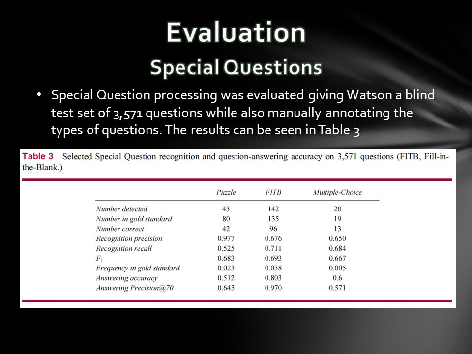 Special Question processing was evaluated giving Watson a blind test set of 3,571 questions while also manually annotating the types of questions.