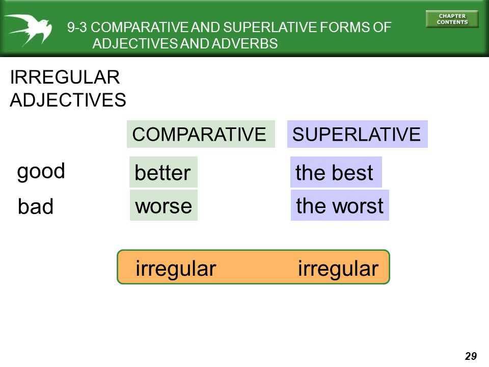 29 9-3 COMPARATIVE AND SUPERLATIVE FORMS OF ADJECTIVES AND ADVERBS IRREGULAR ADJECTIVES COMPARATIVESUPERLATIVE good bad better worse the best the wors