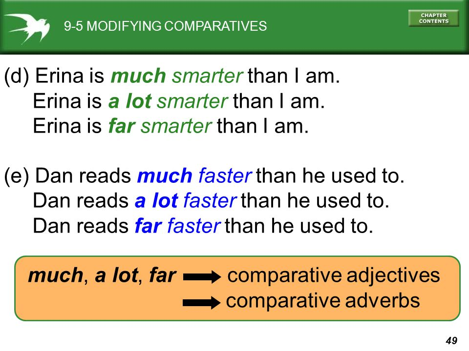 49 9-5 MODIFYING COMPARATIVES (d) Erina is much smarter than I am. Erina is a lot smarter than I am. Erina is far smarter than I am. (e) Dan reads muc