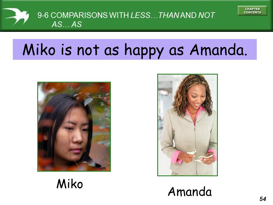 54 9-6 COMPARISONS WITH LESS…THAN AND NOT AS… AS Miko is not as happy as Amanda. Miko Amanda