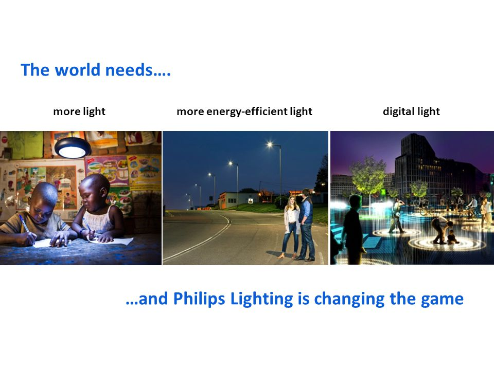 more light more energy-efficient light digital light …and Philips Lighting is changing the game The world needs….