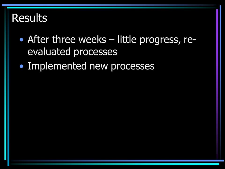 Results After three weeks – little progress, re- evaluated processes Implemented new processes