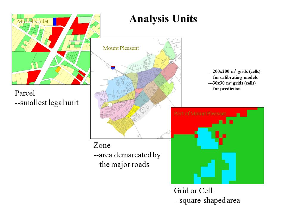 Parcel --smallest legal unit Zone --area demarcated by the major roads Grid or Cell --square-shaped area Murrells Inlet Mount Pleasant Part of Mount Pleasant Analysis Units ---200x200 m 2 grids (cells) for calibrating models ---30x30 m 2 grids (cells) for prediction