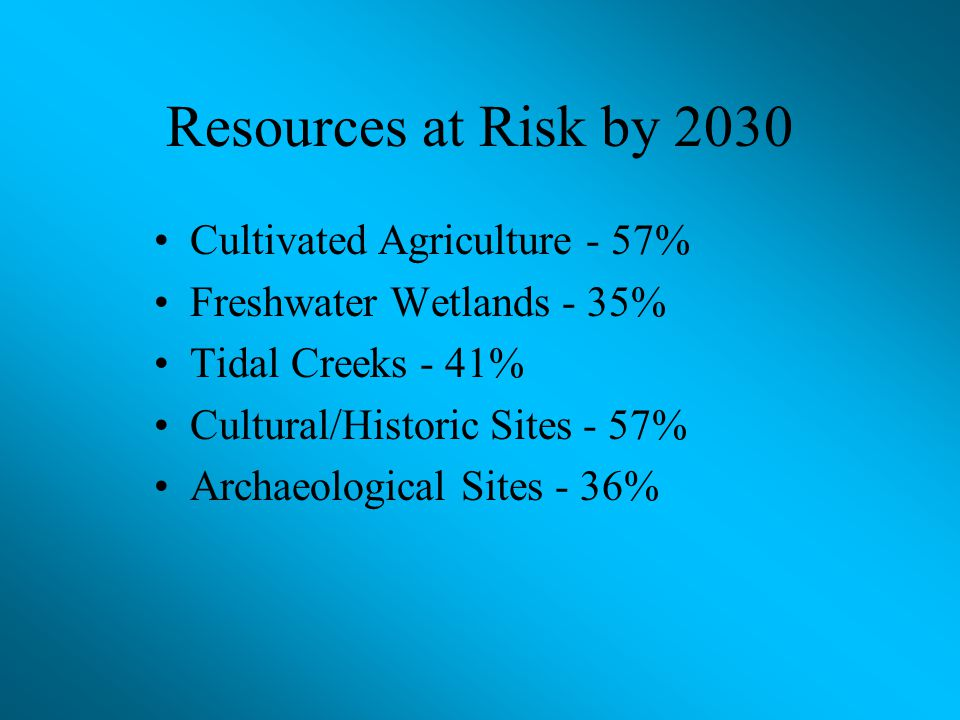 Resources at Risk by 2030 Cultivated Agriculture - 57% Freshwater Wetlands - 35% Tidal Creeks - 41% Cultural/Historic Sites - 57% Archaeological Sites - 36%