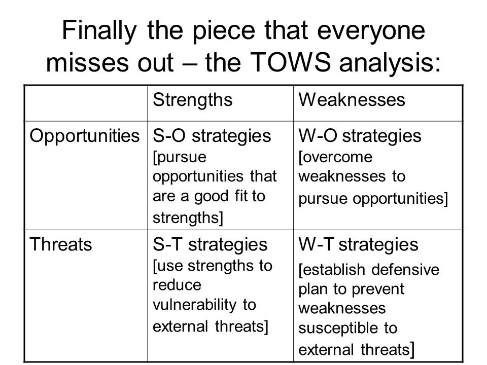 Finally the piece that everyone misses out – the TOWS analysis: StrengthsWeaknesses OpportunitiesS-O strategies [pursue opportunities that are a good
