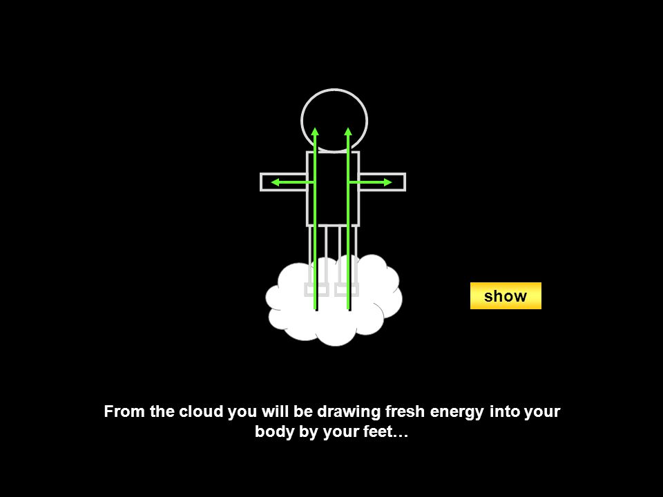 From the cloud you will be drawing fresh energy into your body by your feet… show