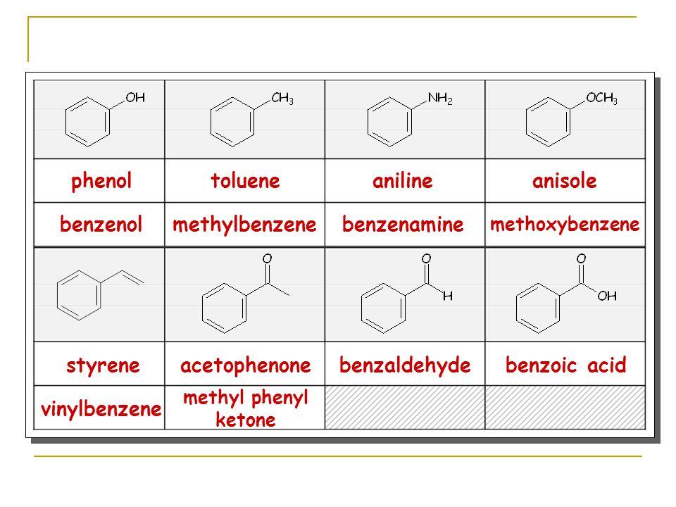 phenol benzenol toluene methylbenzene aniline benzenamine anisole methoxybenzene styrene vinylbenzene acetophenone methyl phenyl ketone benzaldehydebenzoic acid