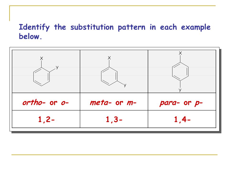 Identify the substitution pattern in each example below.