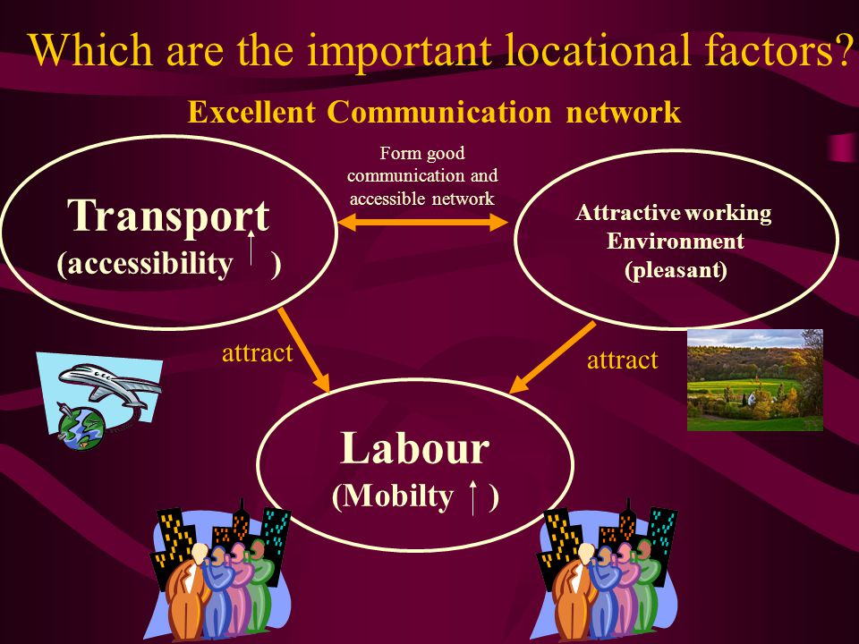 Transport (accessibility ) Labour (Mobilty ) Attractive working Environment (pleasant) Which are the important locational factors.