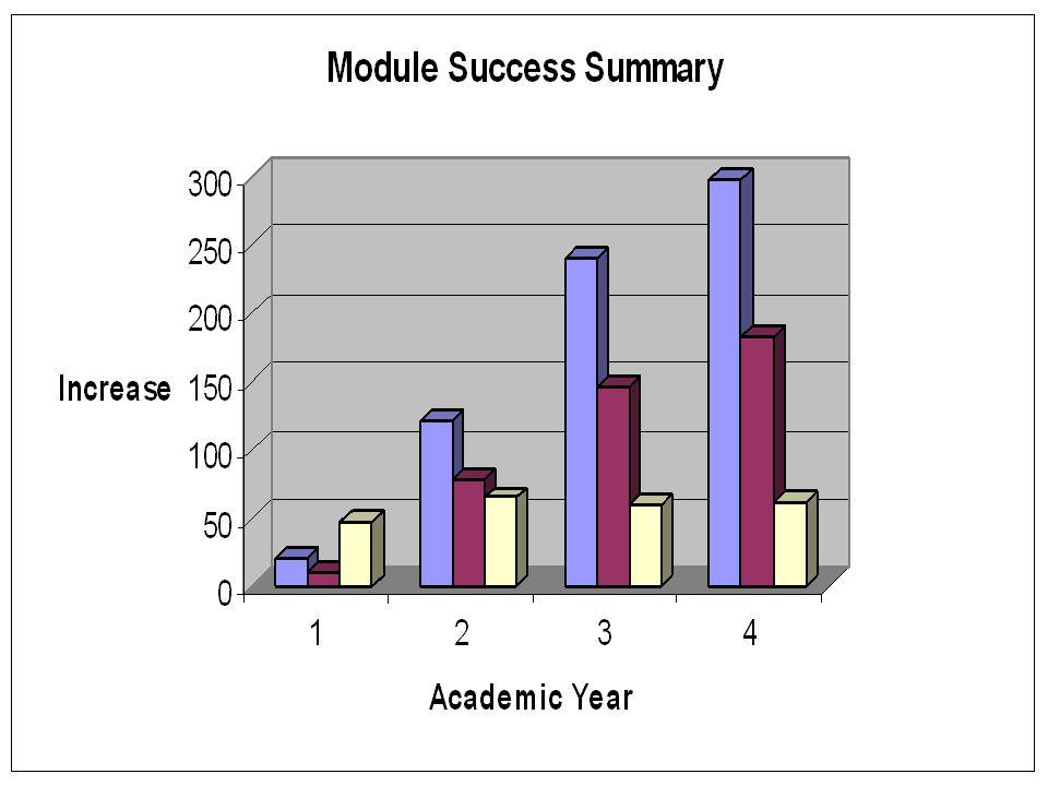 (Graph)