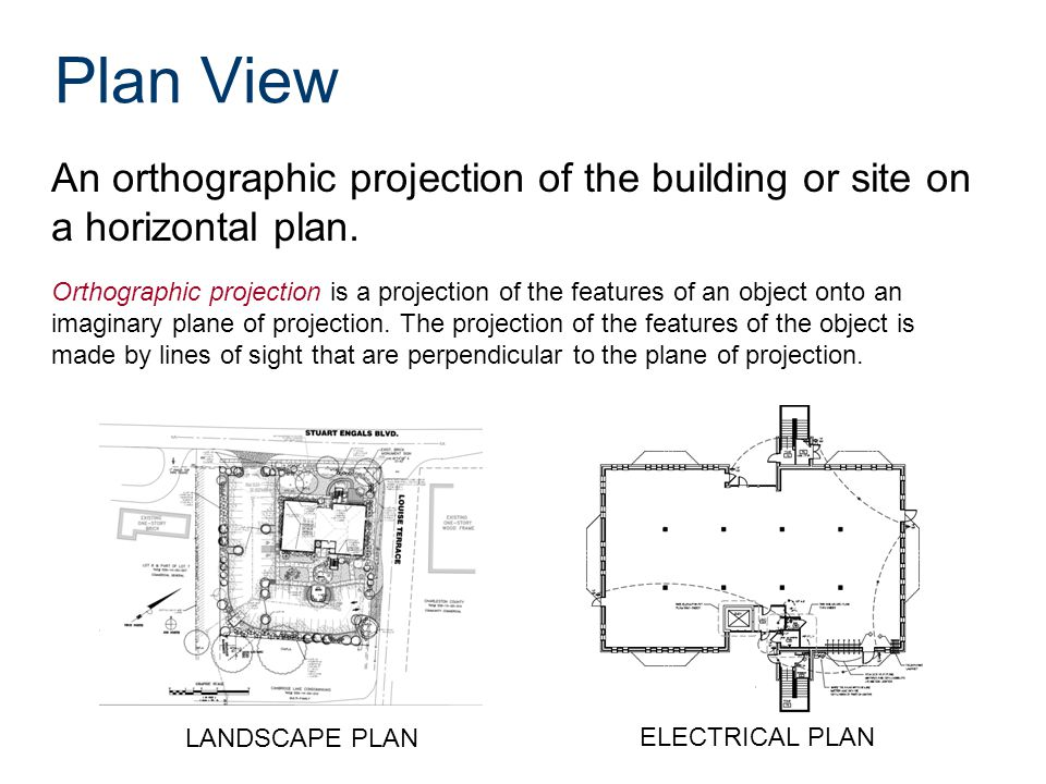 Plan View LANDSCAPE PLAN ELECTRICAL PLAN An orthographic projection of the building or site on a horizontal plan. Orthographic projection is a project