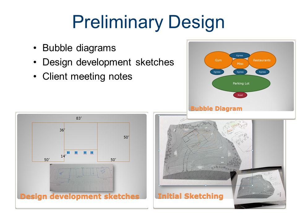 Preliminary Design Bubble diagrams Design development sketches Client meeting notes