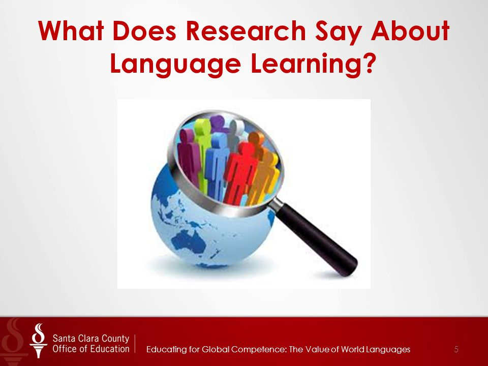 What Does Research Say About Language Learning.